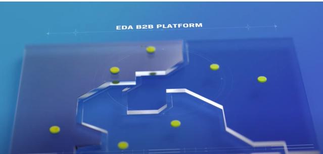 EDA-B2B-Platform