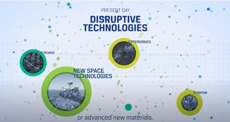 Emerging Disruptive Technologies