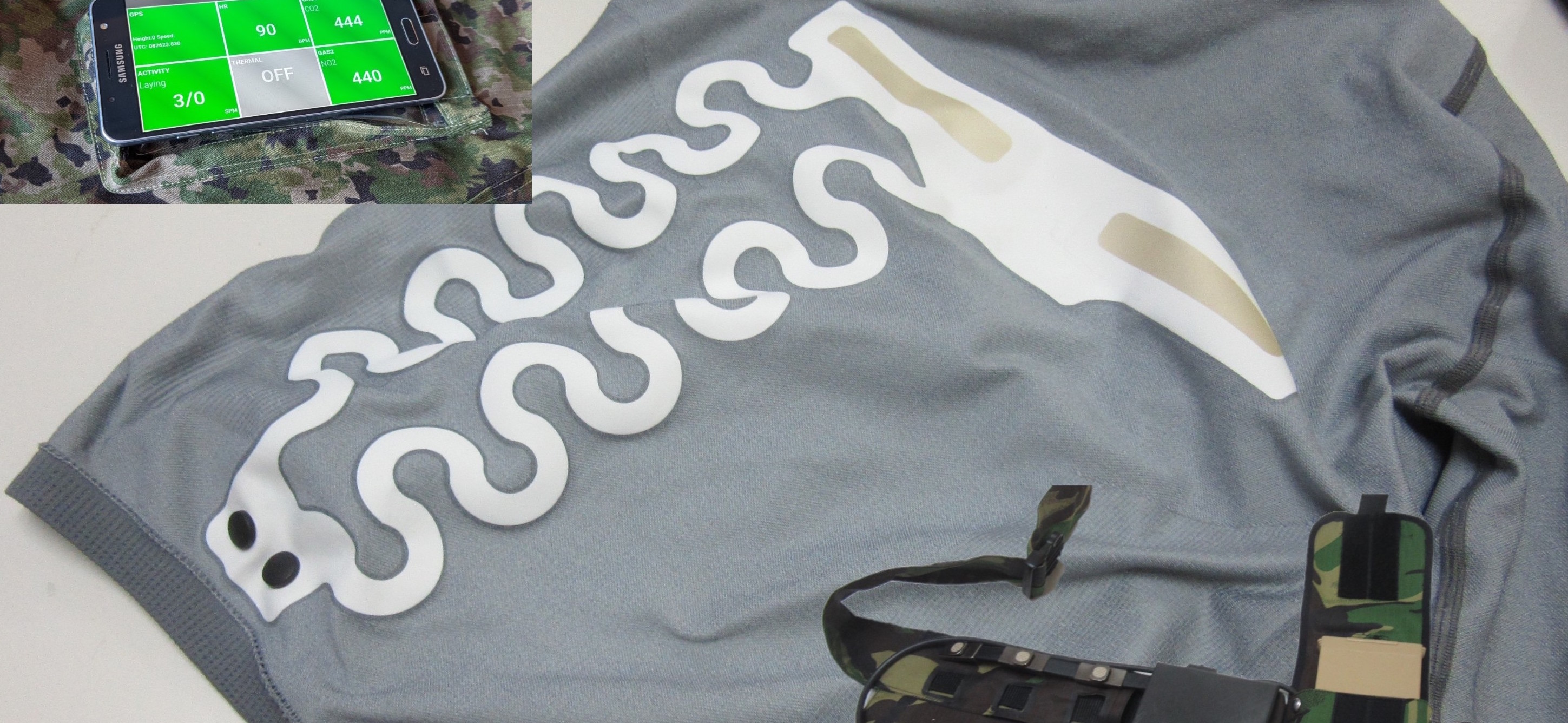 EDA project aims for multifunctional smart textiles for defence