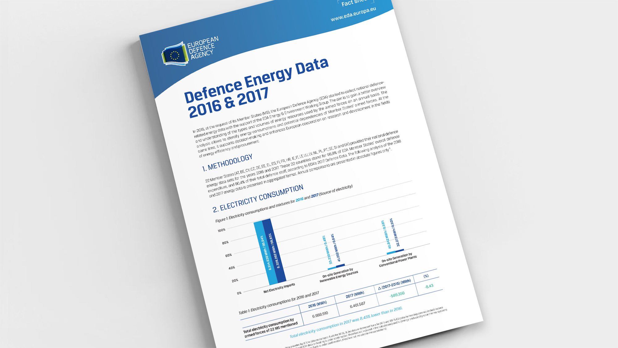 Factsheet Defence Energy Data 2016 & 2017